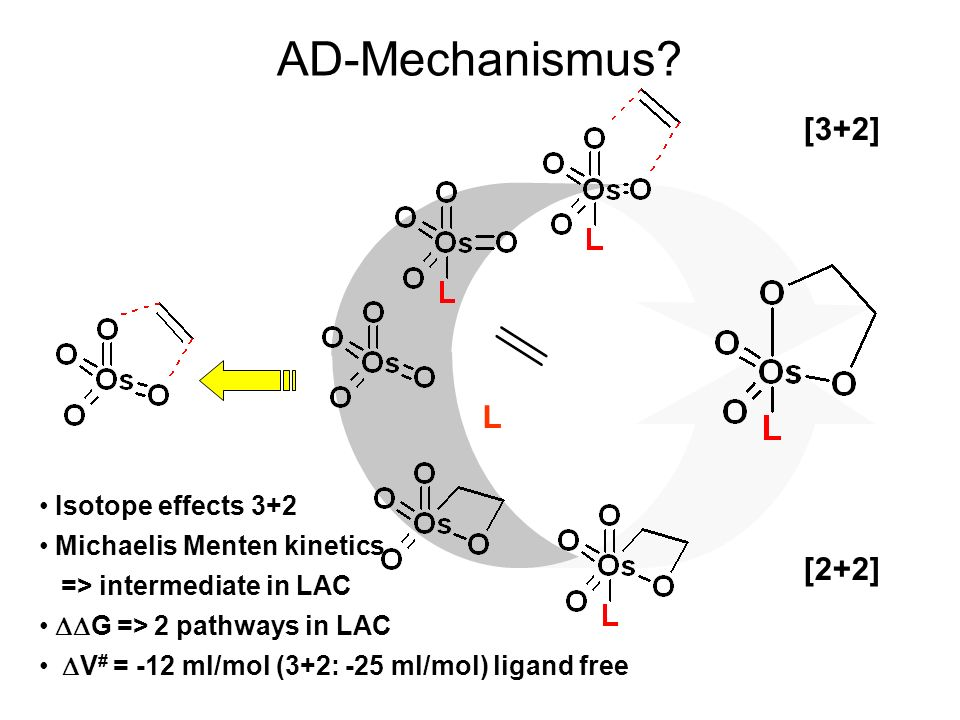 AD-Mechanismus [3+2] L [2+2]